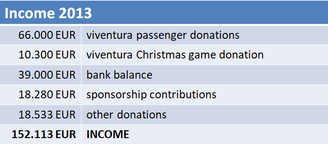2013_Income_Transparency