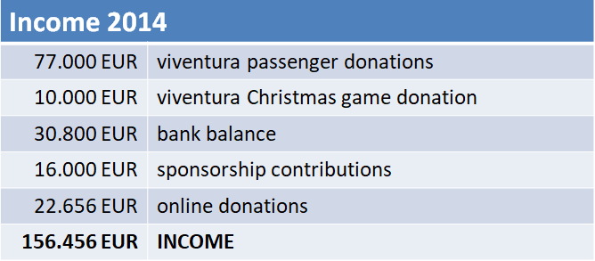 2014_Income_Transparency