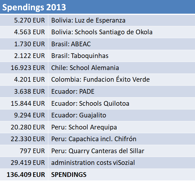 2013_Spending_Transparency