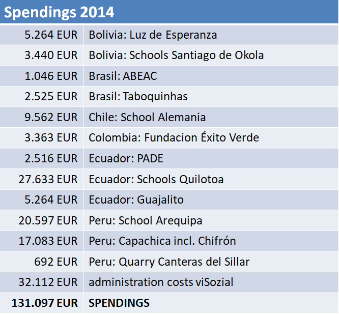 2014_Spending_Transparency