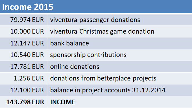 2015_Income_Transparency