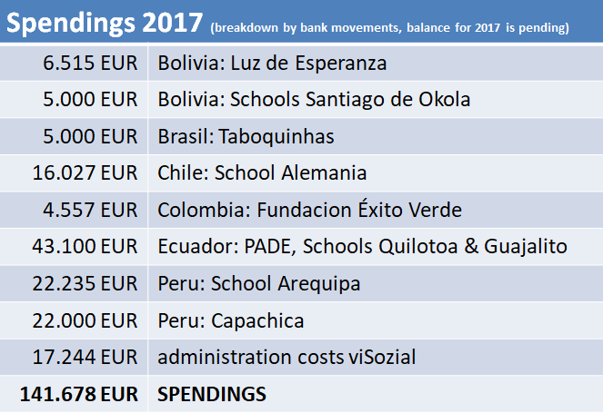 2017_Spending_Transparency