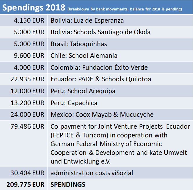 2018_Spending_Transparency